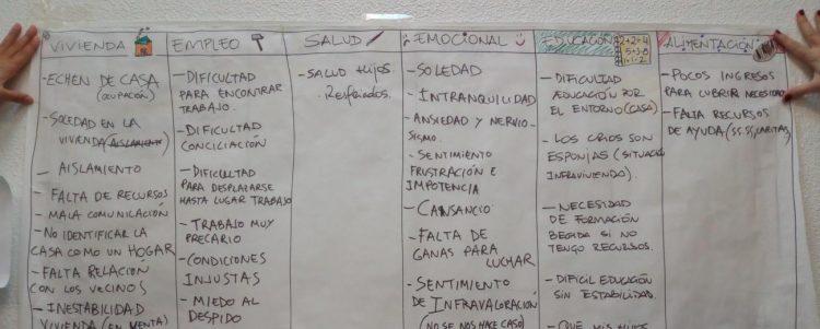REUNIÓN DE GRUPOS – CONSTRUYENDO JUNTOS